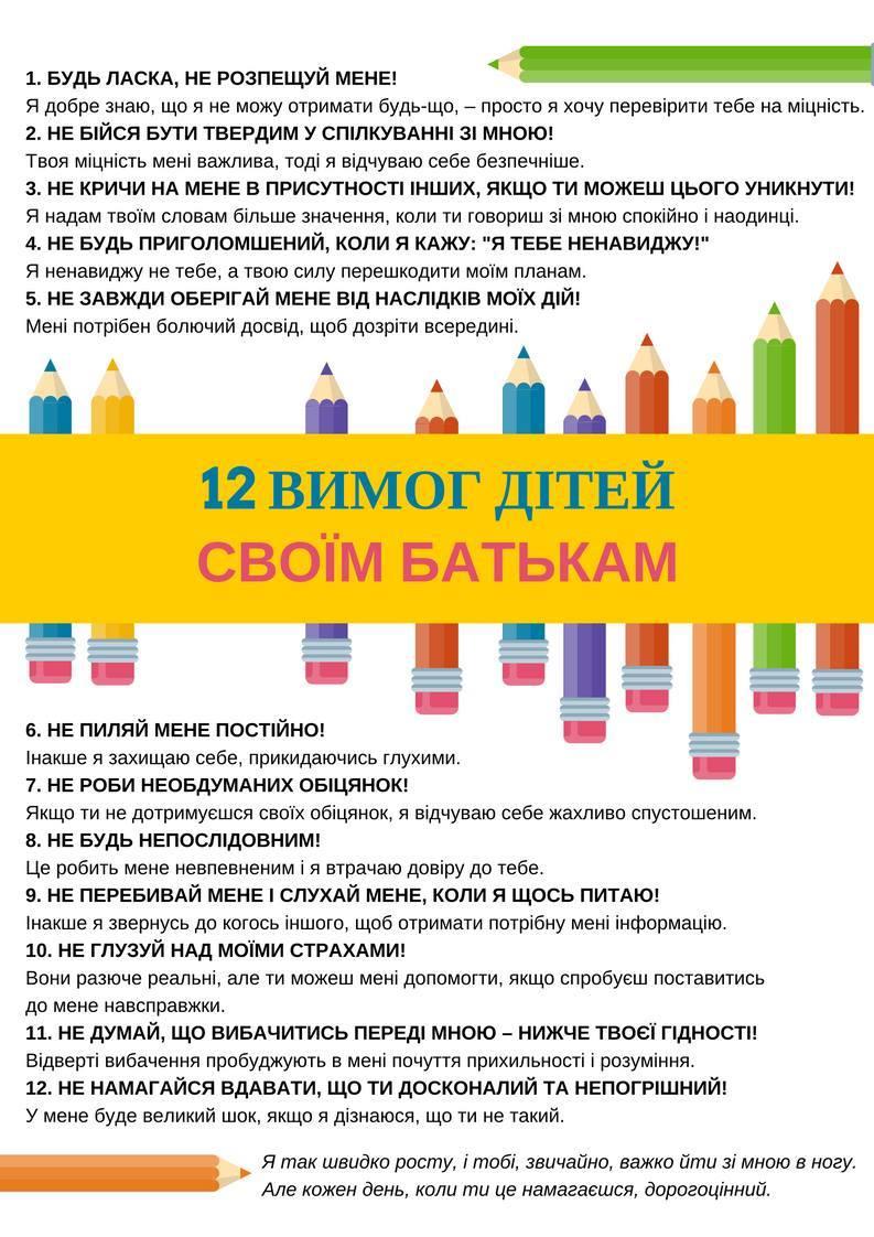 12 вимог дітей своїм батькам