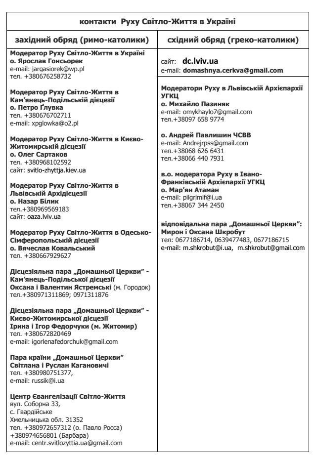 контакти Руху Світло-Життя в Україні